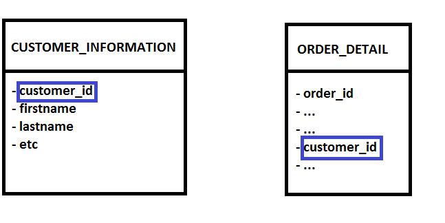 indices_tabla_ejemplo